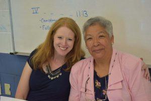 Seton School Teachers Manassas VA